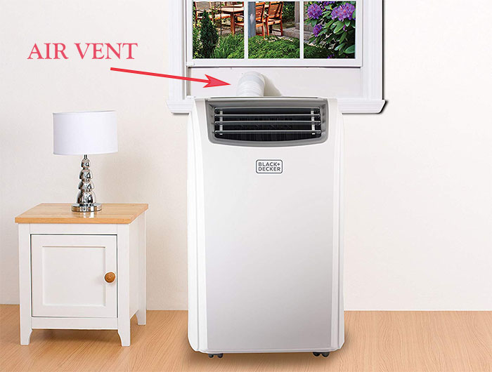 10 Popular Air Conditioner Types (With Pictures, Price