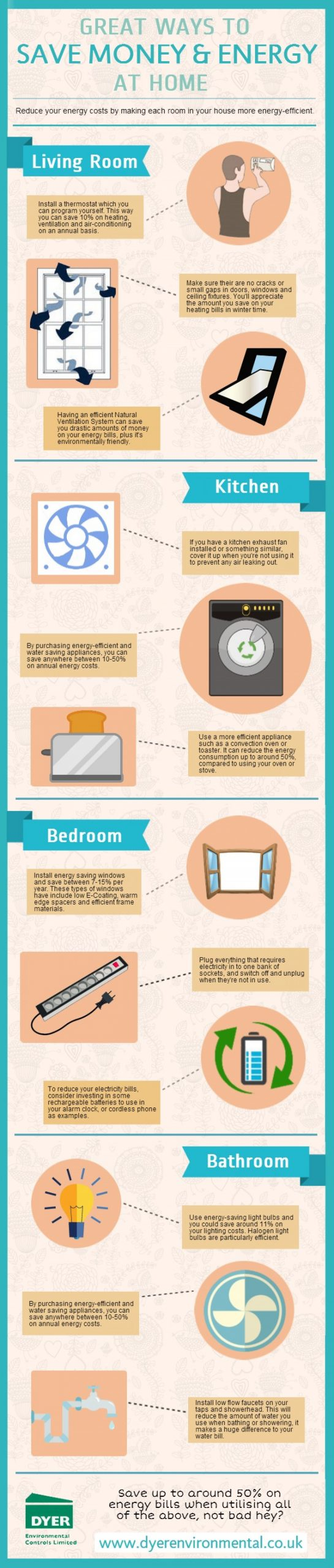 Tips on how to save on furniture and   equipment