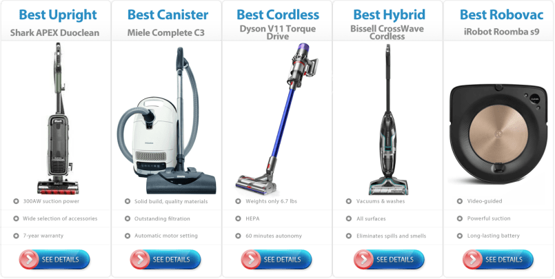 Best vacuum cleaner - the ultimate guide - Clean smart