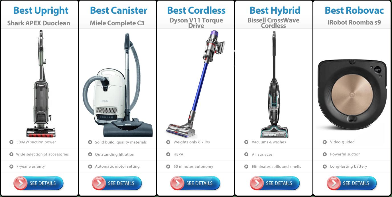 Top vacuum cleaner brands