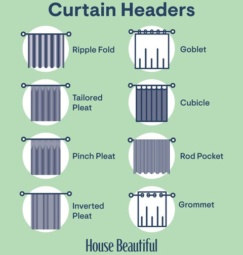 A Guide to Every Type of Curtain With Pictures and Exampl