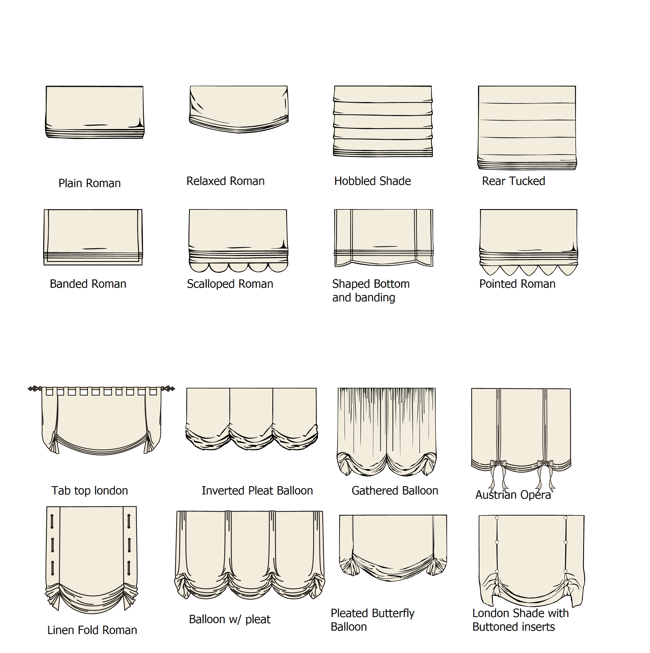 types and styles of window shades | Relaxed roman shade, Curtains .