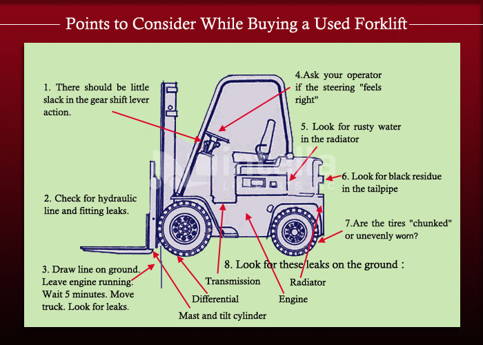 Forklift Buying Guide - Intella Liftpar