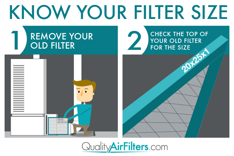 Air Filter Size - Quality Air Filte