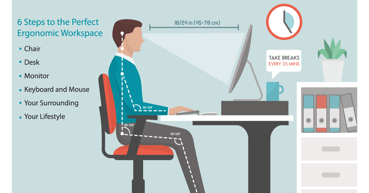 Why ergonomic investments for your living   space are a great idea