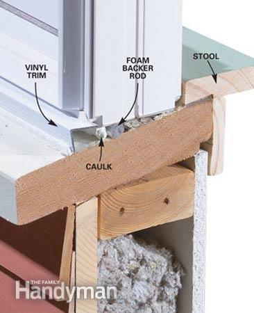 How to Install Vinyl Replacement Windows | Diy home repair, Vinyl .
