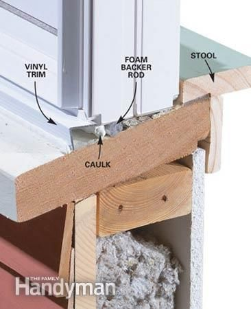 Window renovation: How to install   replacement windows