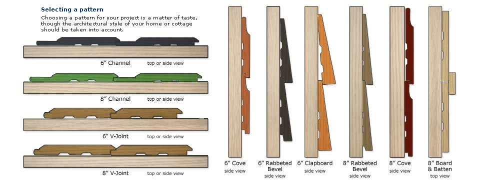 diff types of wood siding | Wood siding, Siding choices, Wood .
