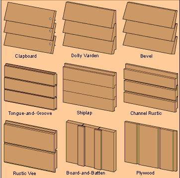 Santa Rosa Siding | Wood siding exterior, Exterior siding, Timber .