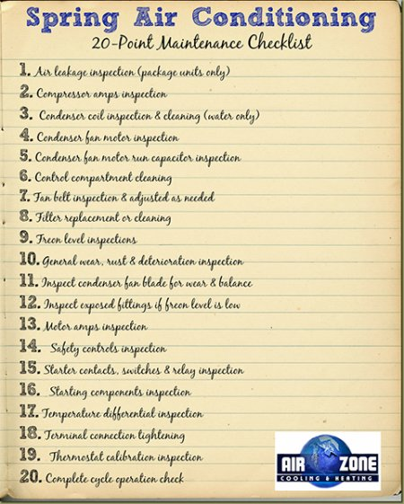 20-Point Maintenance Checklist for Spring Air Conditioning - HVAC .