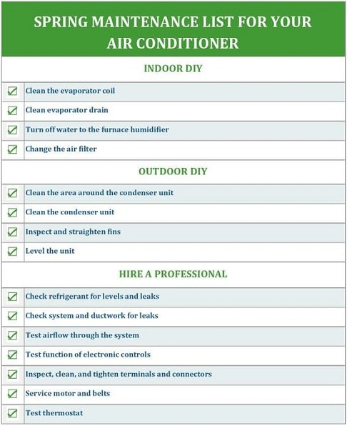 Your Spring AC repair checklist